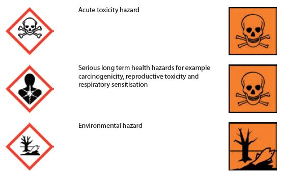 Chemical Safety Health Safety Environment
