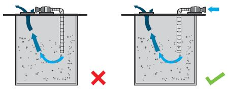 prevent re-circulation of exhaust air: