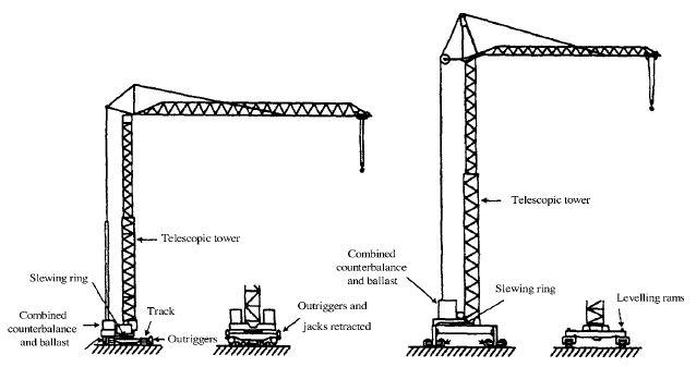 crane wheels diagram - wiring diagram crane wheels diagram
