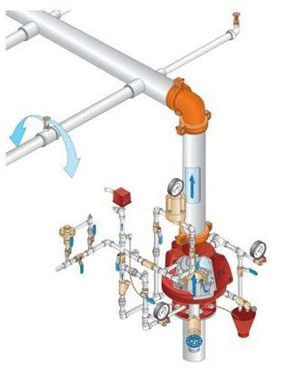 hunter valve wiring diagram wiring diagram for car engine sprinkler valve head on hunter valve wiring diagram