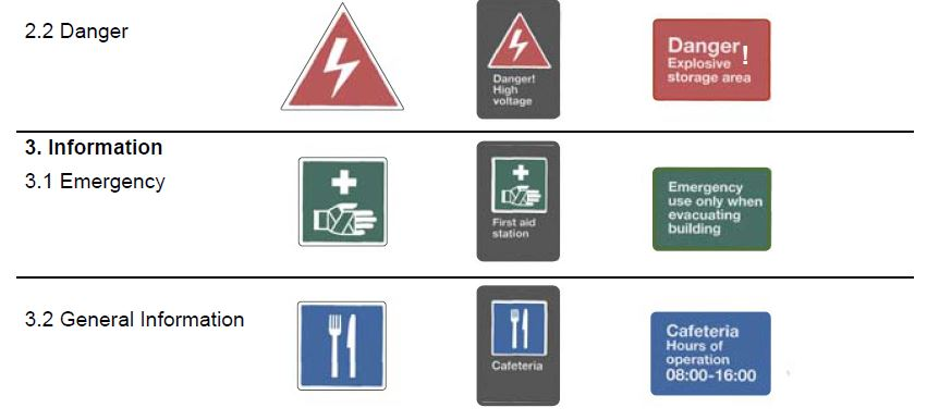 Safety Sign Colors And Poster
