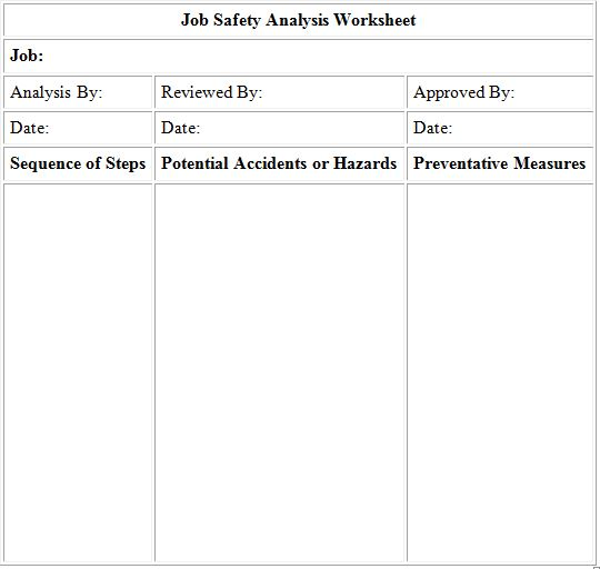 Appendix A: Sample Form For Job Safety Analysis Worksheet  Job Safety Analysis Form Template