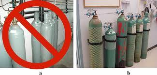 Compressed Gas Cylinder