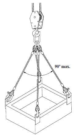 Rigging - Methods of slinging hitches