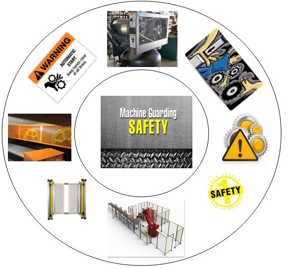 machine safety systems